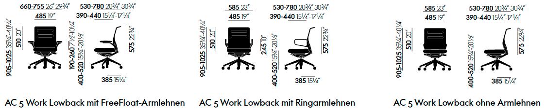 Work Lowback